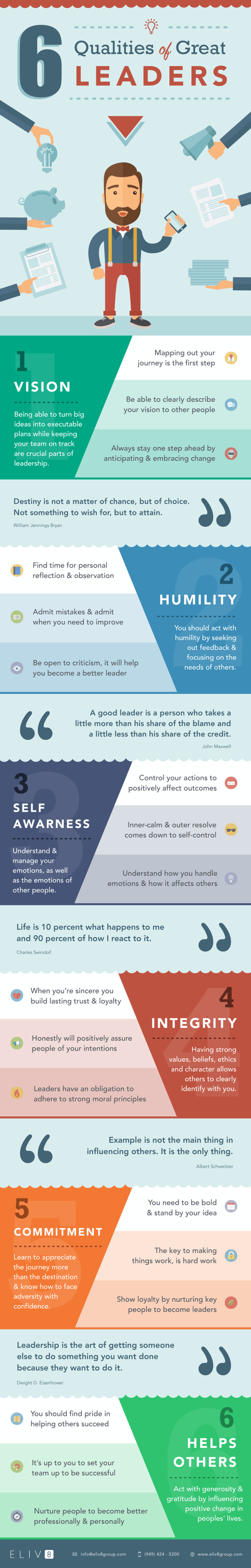 leadership-infographic