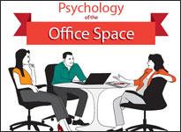 __RedThread-Blog_Loop_psychology