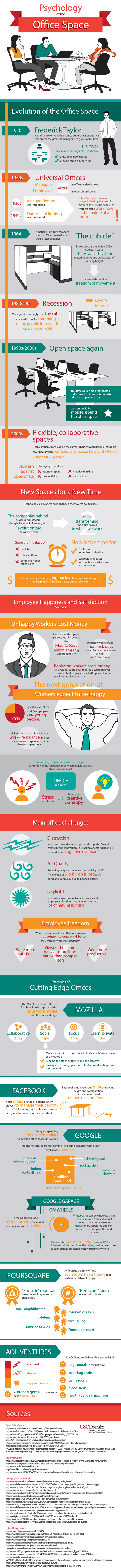 psychology-of-the-office-space